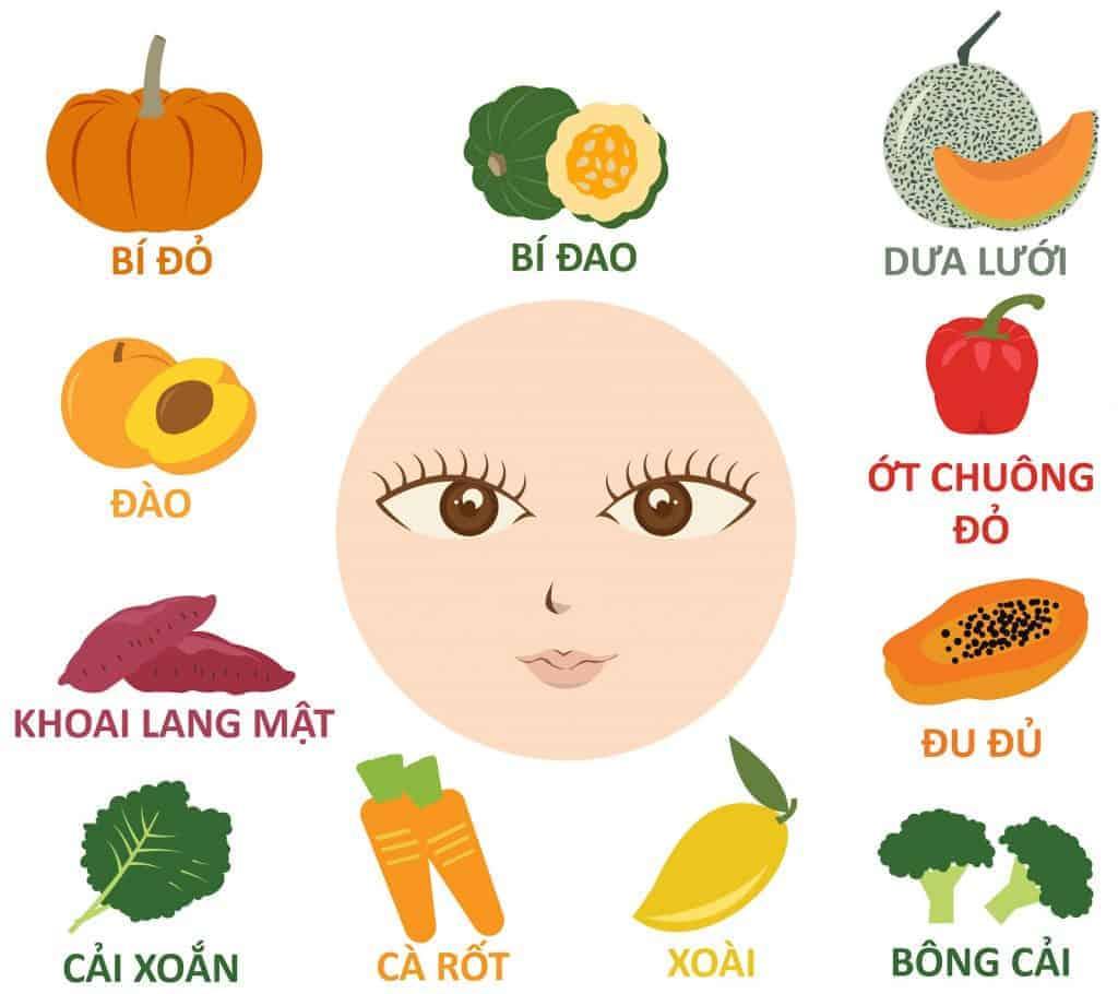 Bổ sung Vitamin A để giúp mắt luôn sáng khỏe